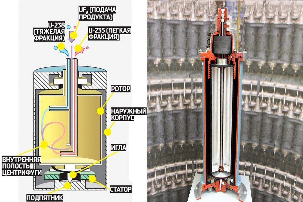 Приключения немецкого обедненного гексафторида урана в России. Часть 1. История и технологии обогащения - 8