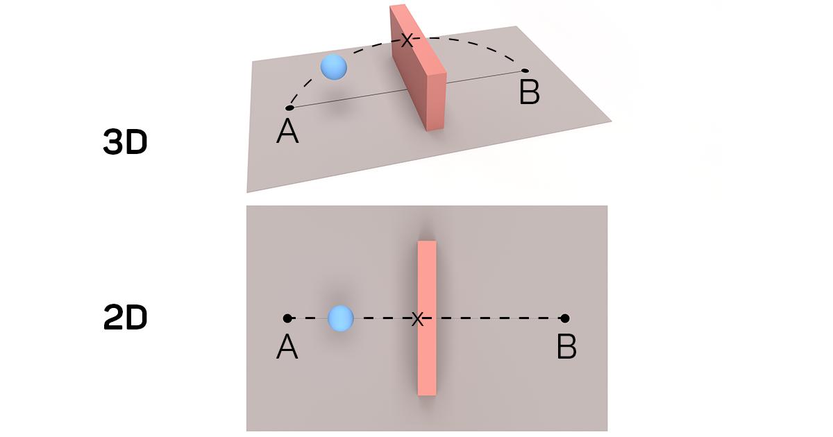 Физика для мобильного PvP шутера и как мы подружили её с ECS - 3