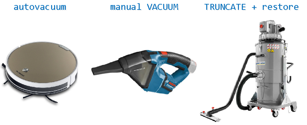 Когда пасует VACUUM — чистим таблицу вручную - 1
