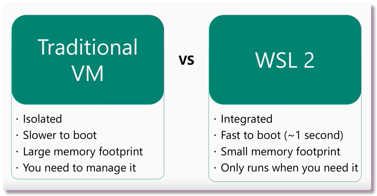 Настройка окружения в CLI. WSL - Windows Terminal - 2