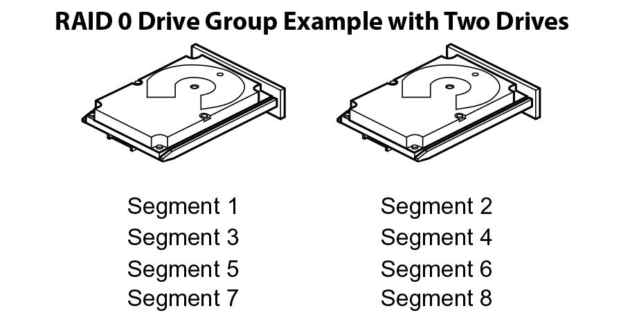 Нужно ли создавать RAID-массив из SSD и какие контроллеры для этого нужны - 10