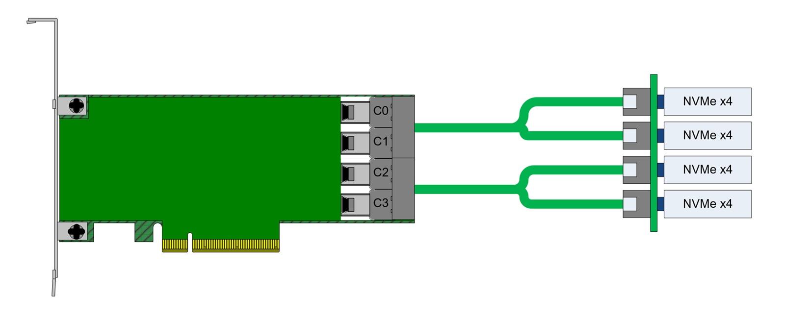 Нужно ли создавать RAID-массив из SSD и какие контроллеры для этого нужны - 7