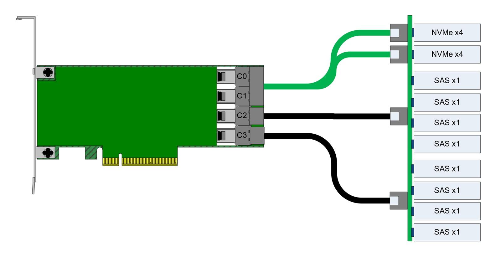Нужно ли создавать RAID-массив из SSD и какие контроллеры для этого нужны - 8