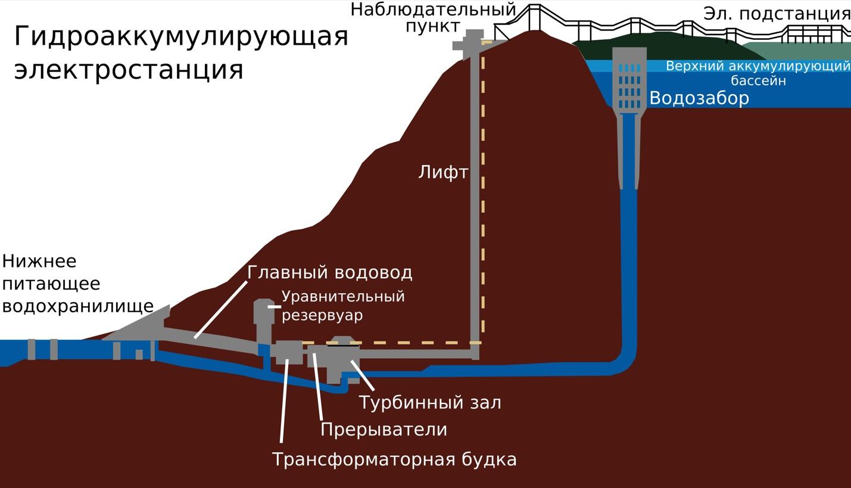 Почему у «зелёной» энергетики сложное будущее? - 7