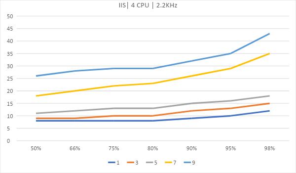 Битва WEB серверов. Часть 2 – реалистичный сценарий HTTPS: - 13
