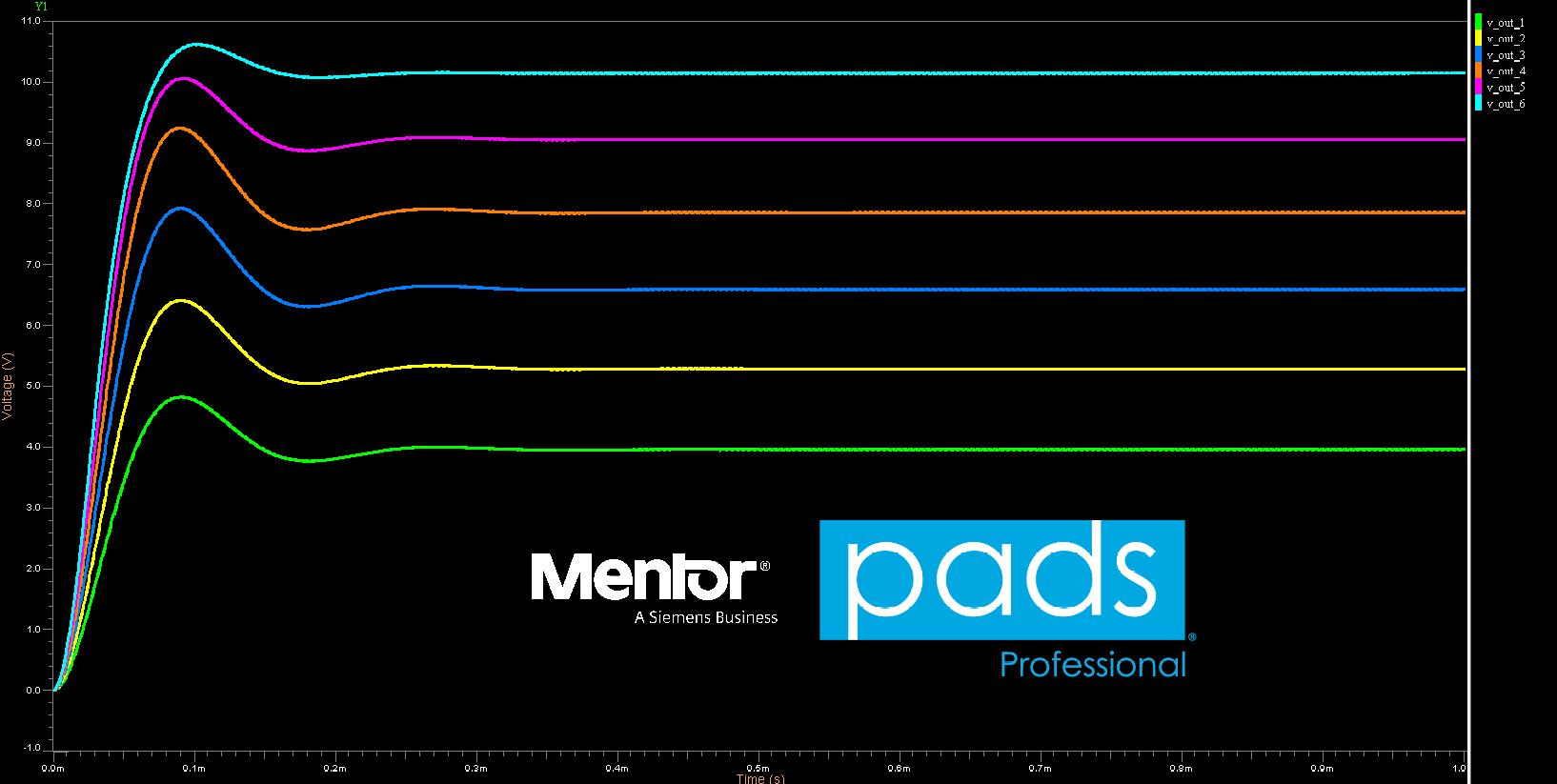 Цифро-аналоговое и смешанное моделирование в PADS Professional - 1