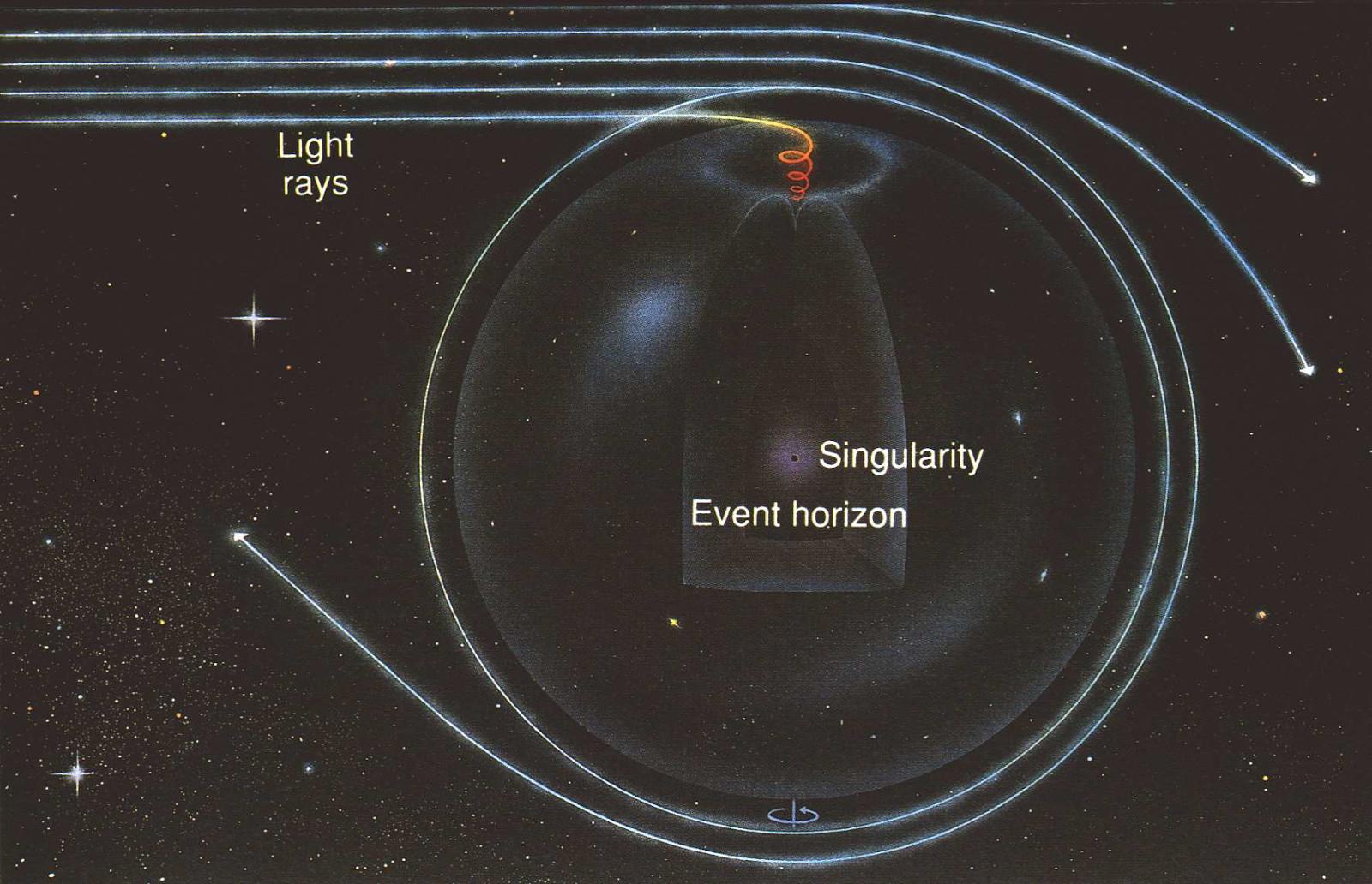 Мегаструктуры будущего: сфера Дайсона, звёздный двигатель и «бомба из чёрной дыры» - 4