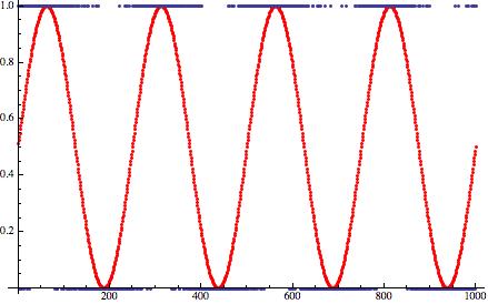 Дизеринг: зашумляем сигнал, чтобы улучшить его - 15
