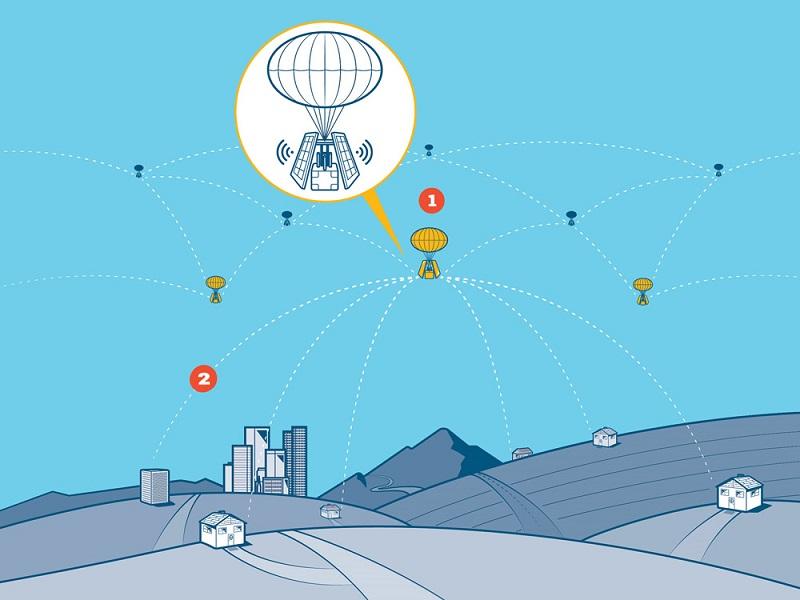 Интернет на воздушных шарах - 2