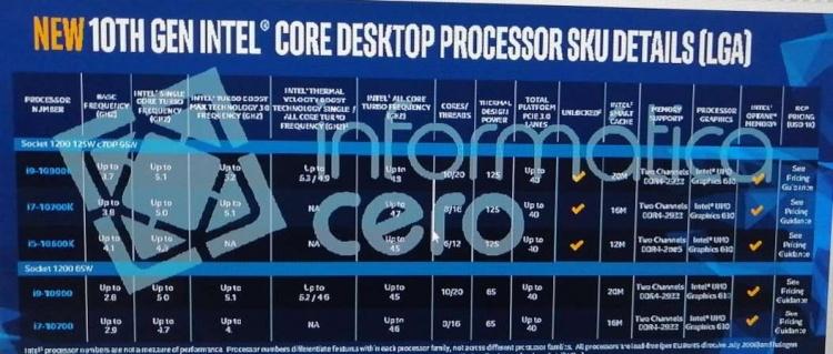 Новые утечки о Comet Lake-S и подробности о 10-ядерном флагмане Core i9-10900K