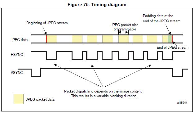 Ввод данных в STM32F4xx с параллельного АЦП через DCMI - 3