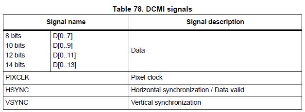 Ввод данных в STM32F4xx с параллельного АЦП через DCMI - 7