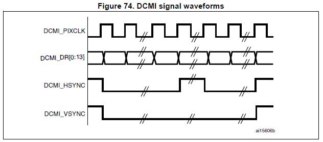 Ввод данных в STM32F4xx с параллельного АЦП через DCMI - 8