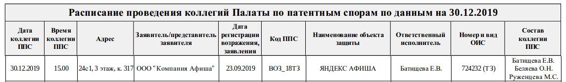 «Яндекс» подал в суд иск к ООО «Компания Афиша» (Rambler Group) и еще выиграл спор по товарному знаку «Яндекс.Афиша» - 2