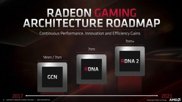 Слухи: «большой» Navi 21 для флагманского Radeon будет в два раза больше и быстрее Navi 10