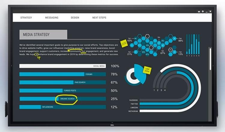 CES 2020: россыпь новых мониторов и дисплеев от Dell