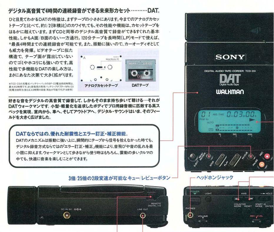 Древности: Sony MZ-1 или история о прототипе, попавшем в производство - 8