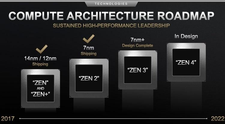 Глава AMD представит микроархитектуру Zen 3 на выставке CES 2020