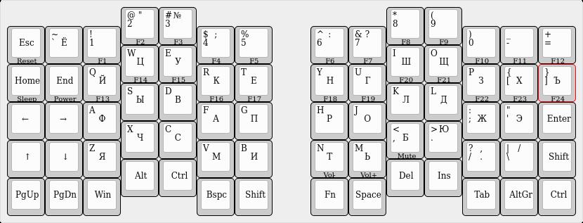 На пути к идеальной клавиатуре - 14
