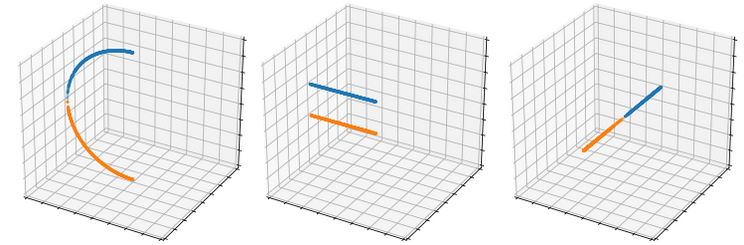 Топология и комплексный анализ для ничего не подозревающего разработчика игр: сжатие единичных 3D-векторов - 10