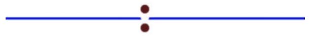 Топология и комплексный анализ для ничего не подозревающего разработчика игр: сжатие единичных 3D-векторов - 11