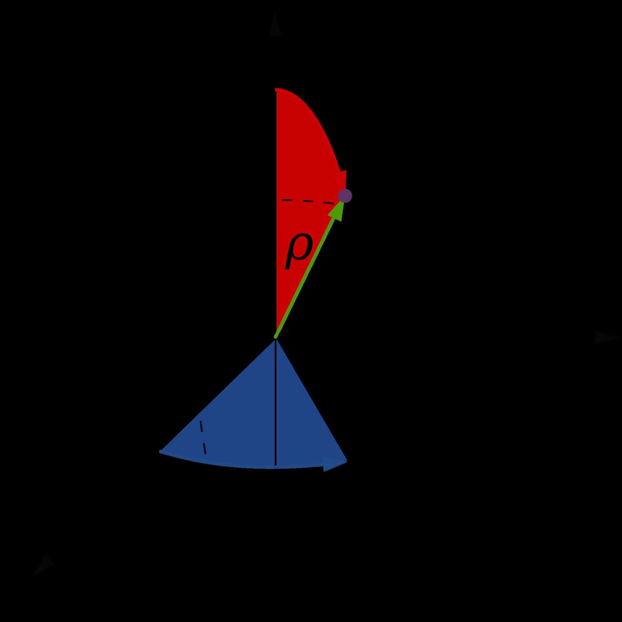 Топология и комплексный анализ для ничего не подозревающего разработчика игр: сжатие единичных 3D-векторов - 2