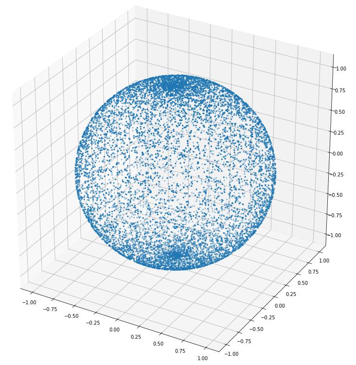 Топология и комплексный анализ для ничего не подозревающего разработчика игр: сжатие единичных 3D-векторов - 3