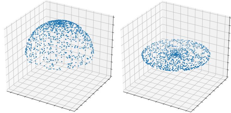 Топология и комплексный анализ для ничего не подозревающего разработчика игр: сжатие единичных 3D-векторов - 4