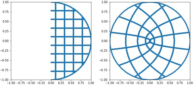 Топология и комплексный анализ для ничего не подозревающего разработчика игр: сжатие единичных 3D-векторов - 6