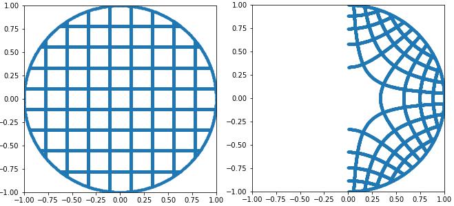 Топология и комплексный анализ для ничего не подозревающего разработчика игр: сжатие единичных 3D-векторов - 8