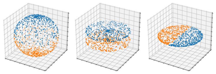 Топология и комплексный анализ для ничего не подозревающего разработчика игр: сжатие единичных 3D-векторов - 9