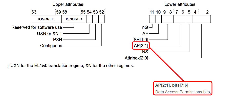 Играем с огнем: запускаем произвольный код на девелоперском iPhone 7 - 15