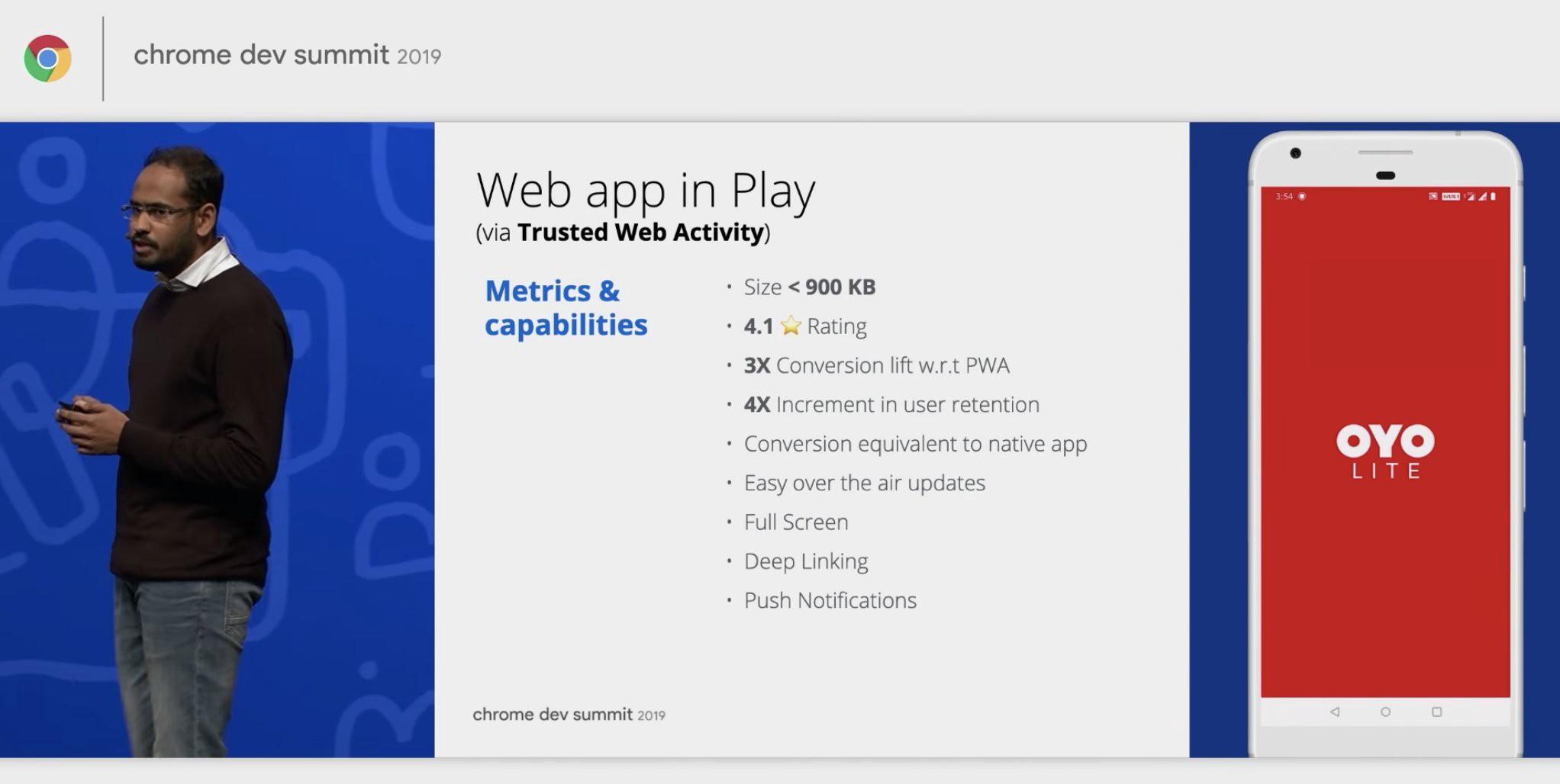 Прогрессивные веб-приложения в 2020 - 21