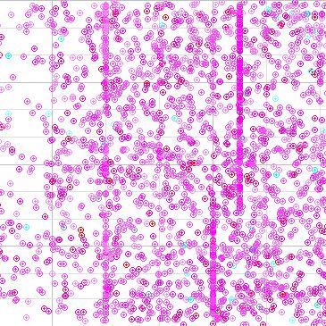 Хабра-анализ: важна ли длина публикации? - 1