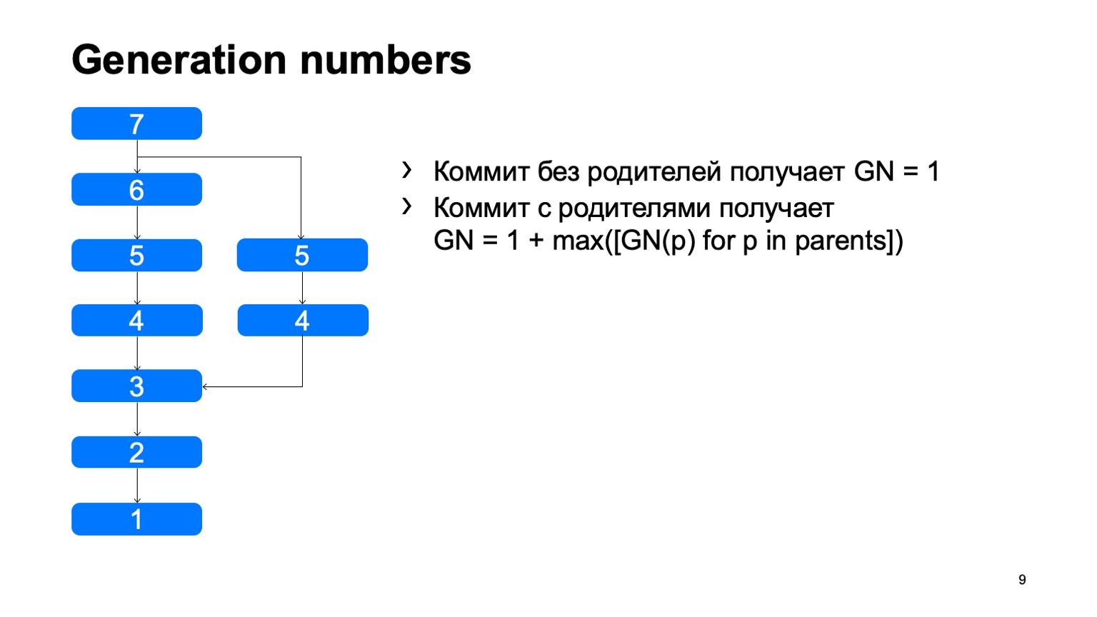 Arc — система контроля версий для монорепозитория. Доклад Яндекса - 9