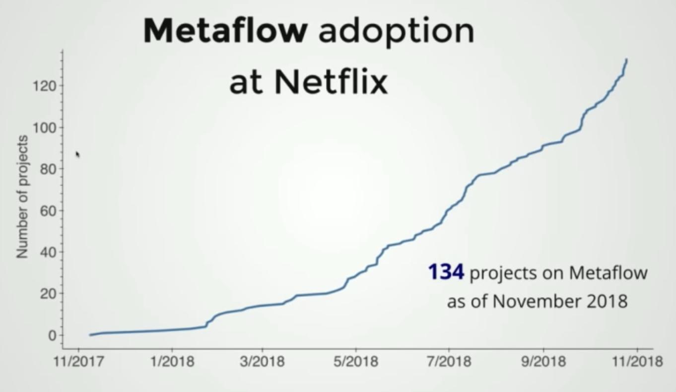 Изучаем Metaflow за 10 минут - 2