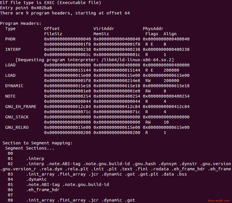 Введение в ELF-файлы в Linux: понимание и анализ - 4