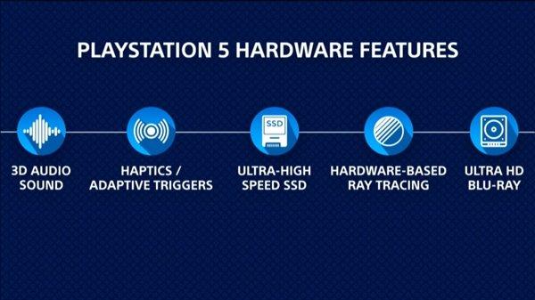 Sony показала логотип PlayStation 5 и немного рассказала о консоли