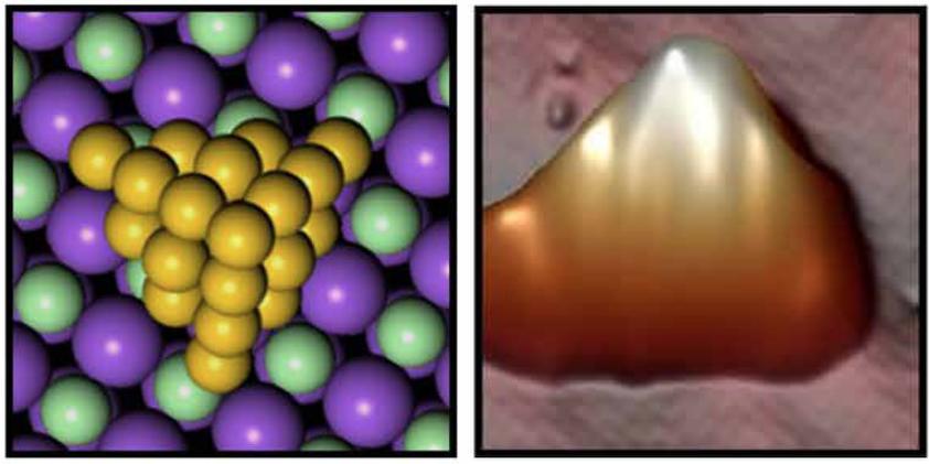Пирамида вместо сферы: нестандартная кластеризация атомов золота - 1