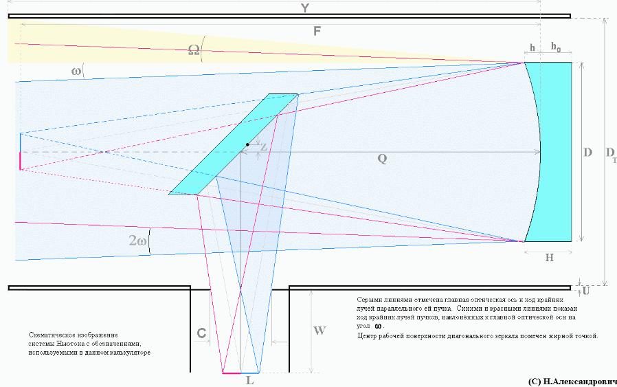 Проектирование и изготовление телескопа - 2