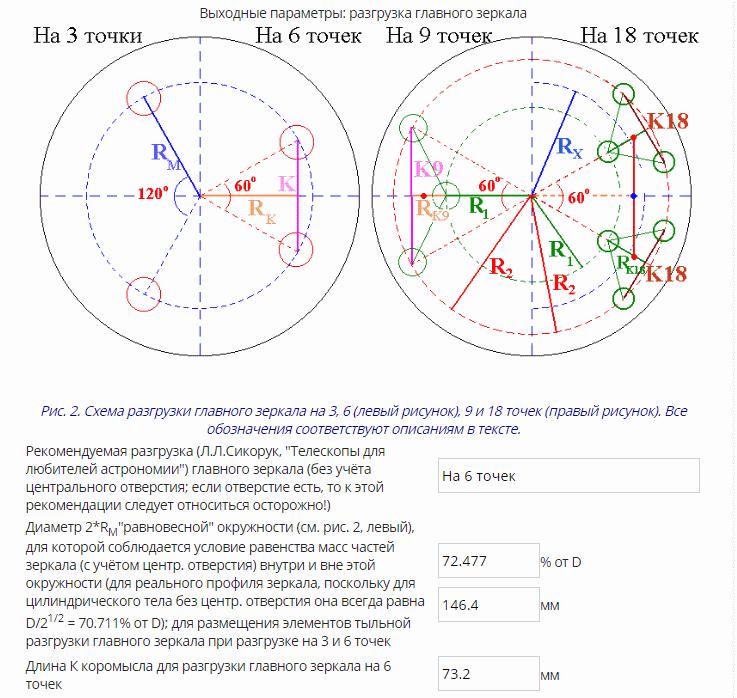 Проектирование и изготовление телескопа - 3