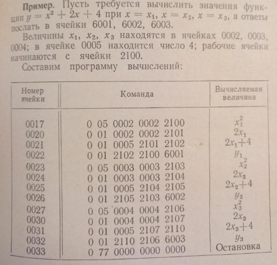 Дейкстра: Величайшей победой Запада в холодной войне над СССР был переход на IBM — myth busted - 14