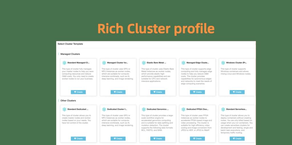 Как облако Alibaba Cloud управляет десятками тысяч кластеров Kubernetes с помощью… Kubernetes - 8