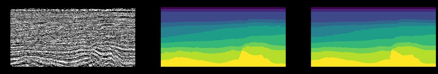 Примеры прогнозов сети для инлайнов