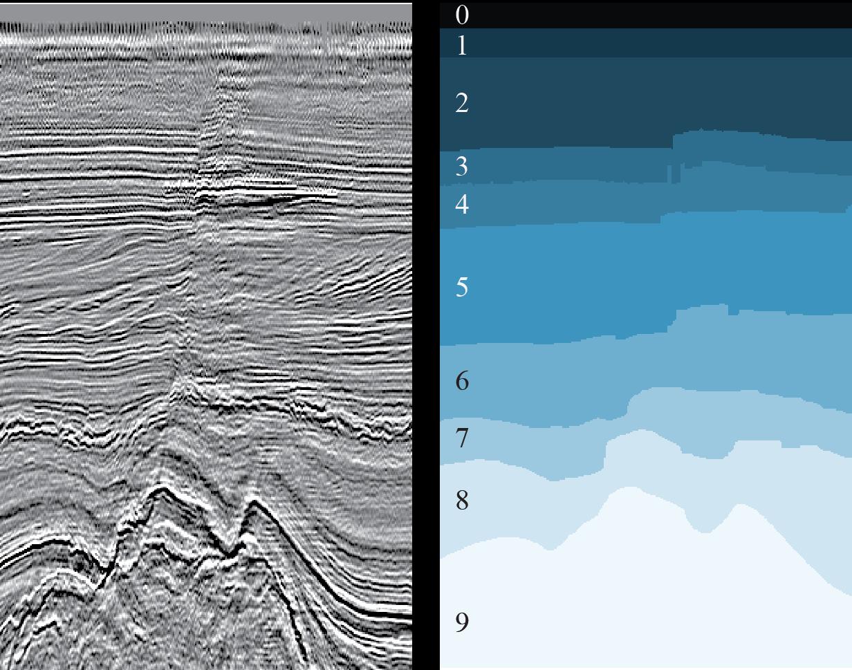 Пример 2D-среза (слева) и результата разметки соответствующих ему геологических слоев (справа)