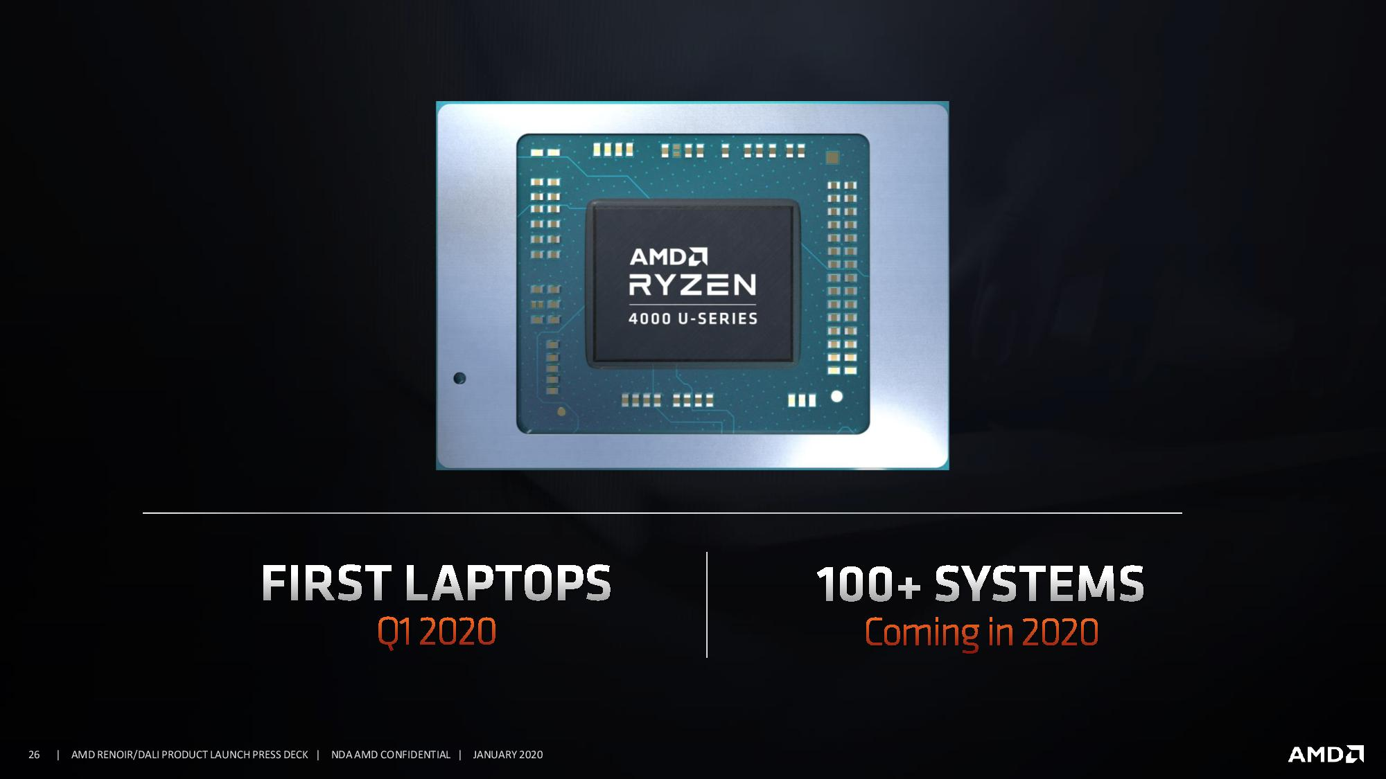 На CES 2020 AMD представила 64-ядерный десктопный Ryzen Threadripper 3990X, видеокарту Radeon RX 5600 и мобильные CPU - 12