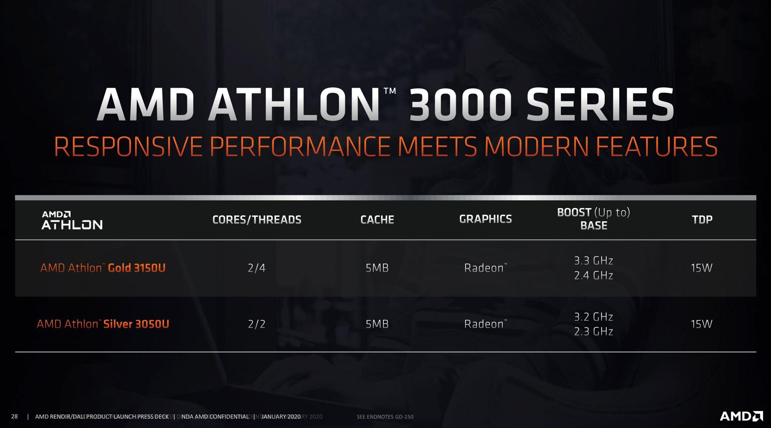 На CES 2020 AMD представила 64-ядерный десктопный Ryzen Threadripper 3990X, видеокарту Radeon RX 5600 и мобильные CPU - 13