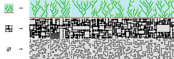 Адаптивная процедурная генерация при помощи алгоритма WaveFunctionCollapse и априорного распределения вероятностей - 1
