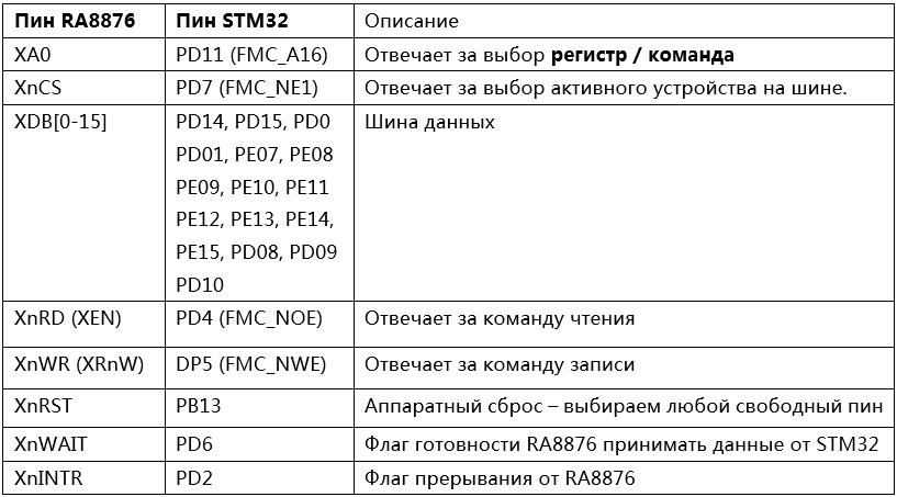 """Подключение дисплея 10"""" ER-TFT101-1 к STM32F429 через FMC - 2"""