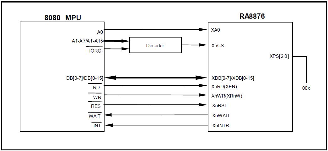 """Подключение дисплея 10"""" ER-TFT101-1 к STM32F429 через FMC - 1"""